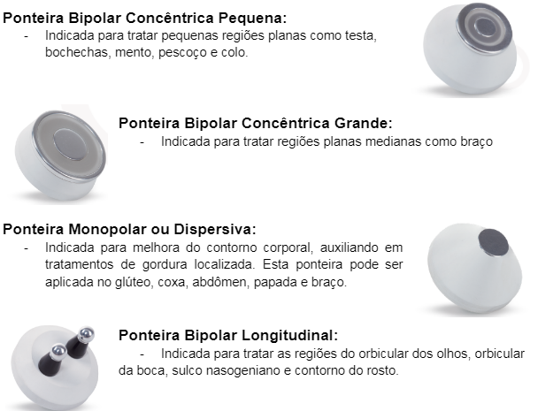 Ponteira Bipolar Concêntrica Pequena, Ponteira Bipolar Concêntrica Grande, Ponteira Monopolar ou Dispersiva e Ponteira Bipolar Longitudinal